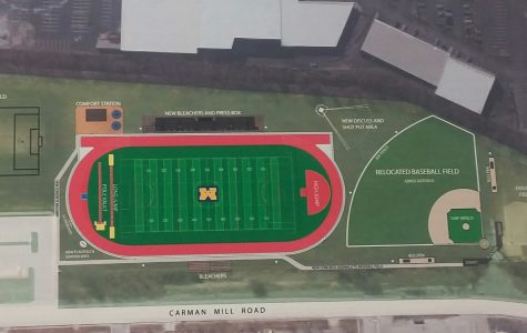 The new renovation plans for the Berner Middle School field.